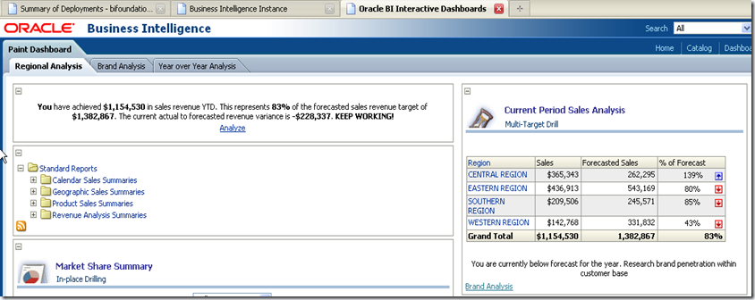 Upgrading OBIEE 10g content to 11g