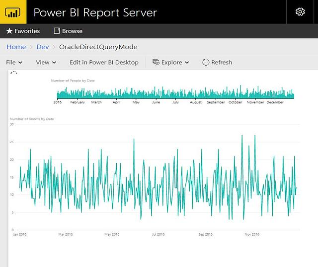 Oracle Database Connectivity in Power BI Report Server
