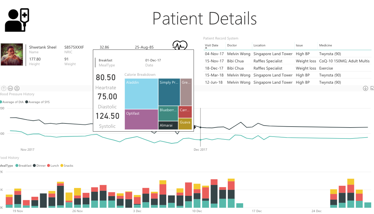 Improving Healthcare Outcomes with Predictive Analytics