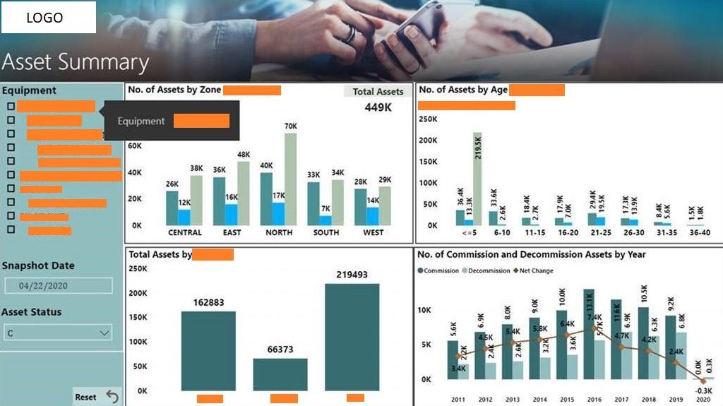 Asset Management Analytics Report