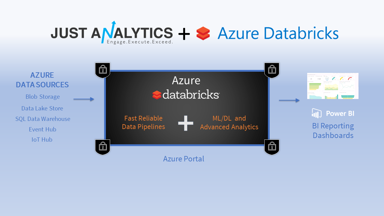 Making the Most Out of Your Azure Investment with Azure Databricks